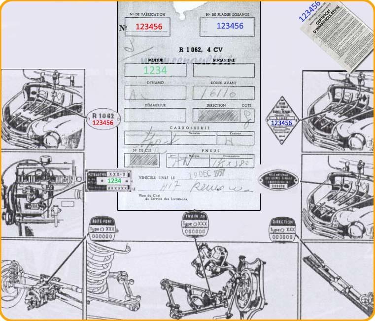 technique et caracteristique de la renault 4cv     renault4cv fr